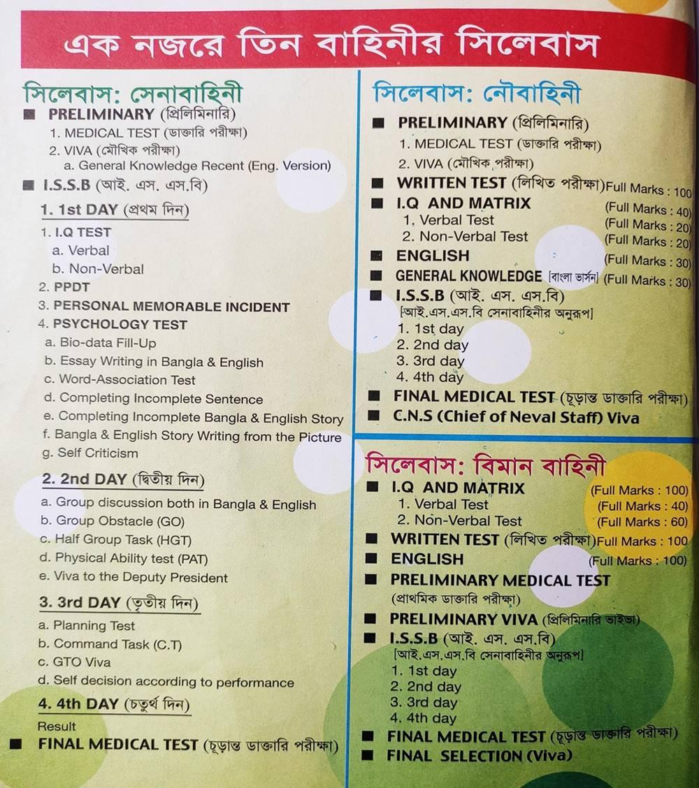 বাংলাদেশ সামরিক বাহিনী -সিলেবাস