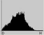 justright_histogram1