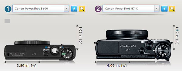 App lets you compare digital camera sizes | Best digital camera