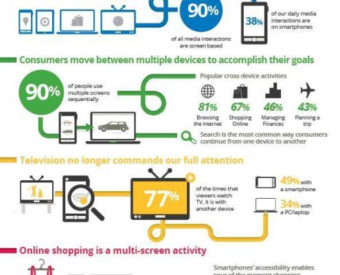 multi device search