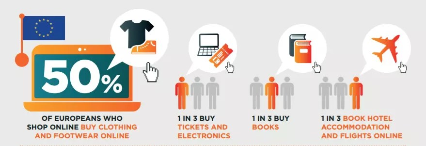 masterindex-2017-research-product-bought