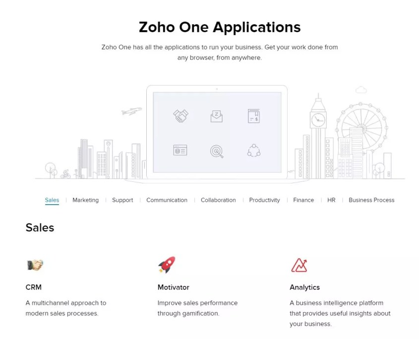 zoho one 40+ apps