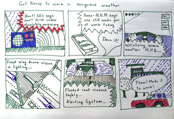 UX storyboard: Dangerous weather Idea-01