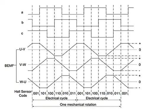 maxon hall sensor wiring diagram