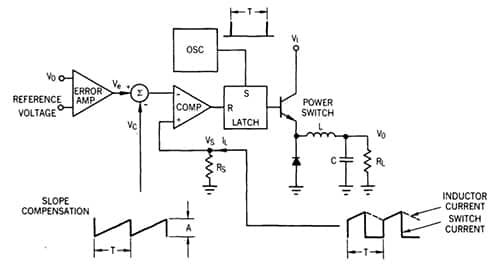 switching circuit of voltage and current control mode basiccircuit