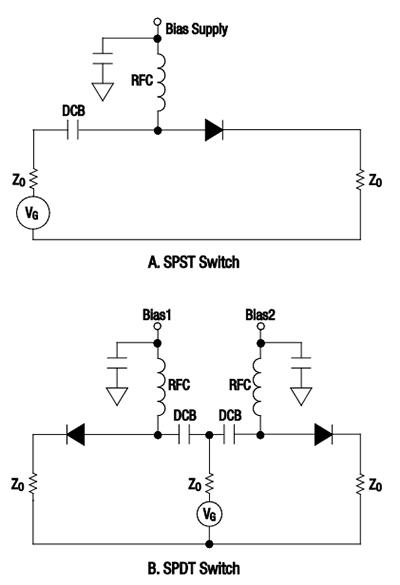4 pin cdi wiring diagram 5 sphere fillable venn diode all data hydraulic pump