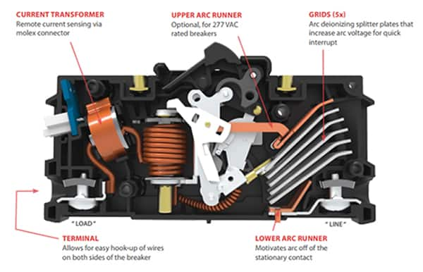 Inrush Current Tripping Circuit Breaker Diyaudio