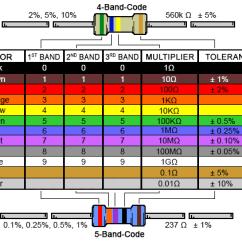 Dsc Keypad Wiring Diagram John Deere Sabre 1438 4 Band Resistor Color Code Calculator And Chart | Digikey Electronics