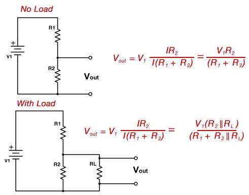 Voltage Divider Conversion Calculator | DigiKey