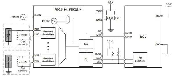 capacitive proximity sensor circuit diagram