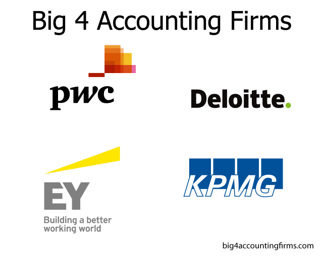 Big four 4 accounting firms Deloitte KPMG EY PwC