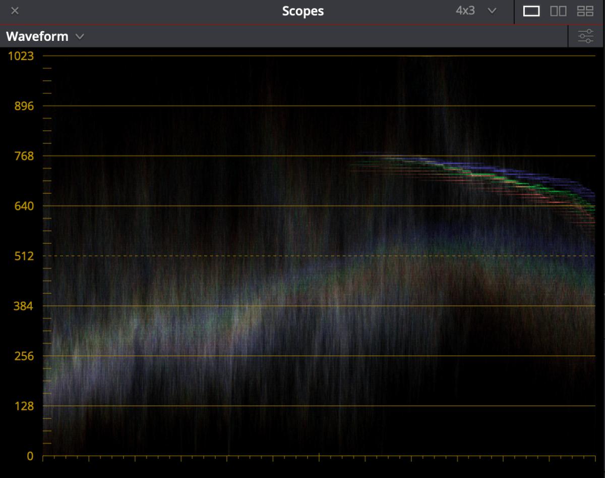 Waveform Monitor in DaVinci Resolve