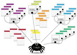the importance of xml sitemaps for seo digiranking