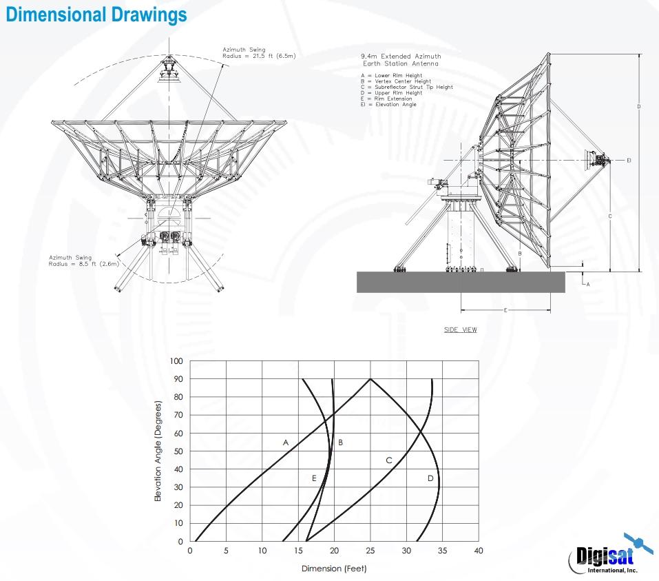 ASC Signal 9.4M Ku or C-Band Satellite Earth Station Antenna
