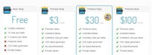 Compare Ninja Price
