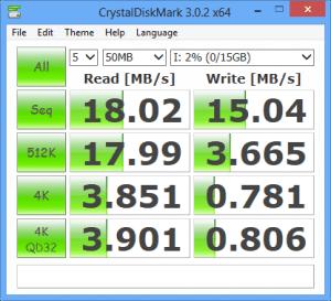 Sandisk Extreme Memory Card - Test