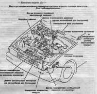 Service manual [1993 Mazda 323 Fuse Box Manual] - 1991 ...