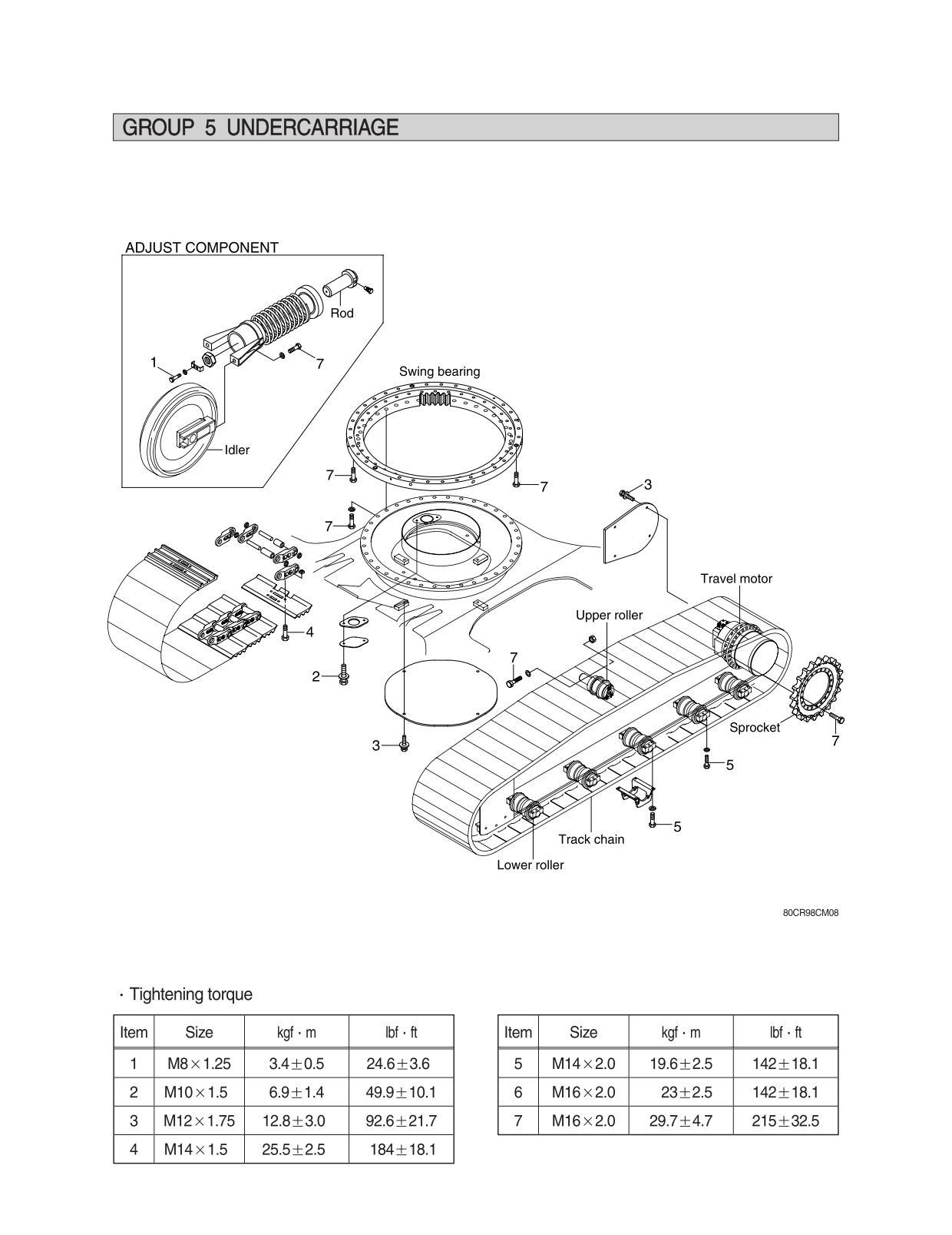 Руководство по ремонту и эксплуатации Hyundai R80CR-9