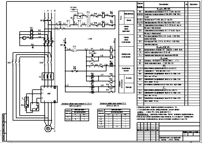 Buy Schematic diagram of control of the pump Warman and