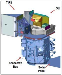 Landsat 8 observatory