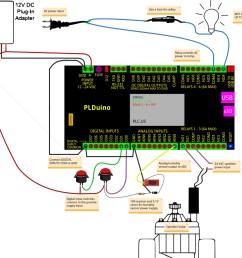 12v dc plc wiring wiring diagram list12v dc plc wiring data diagram schematic 12v dc plc [ 1000 x 954 Pixel ]