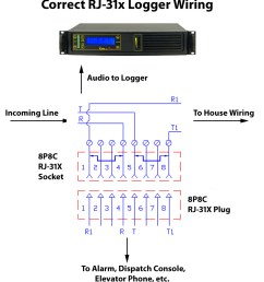 all you need to know about phone lines and logging4 line telephone wiring system 8 [ 936 x 1044 Pixel ]
