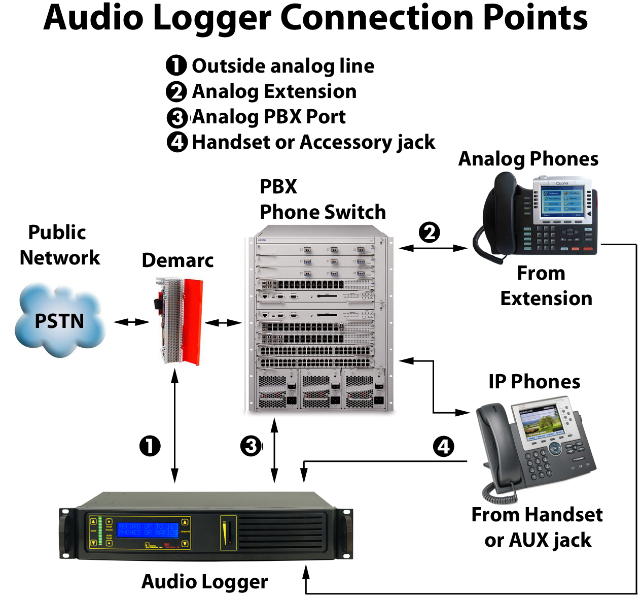 hight resolution of question how do i connect a radio