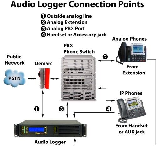 small resolution of question how do i connect a radio