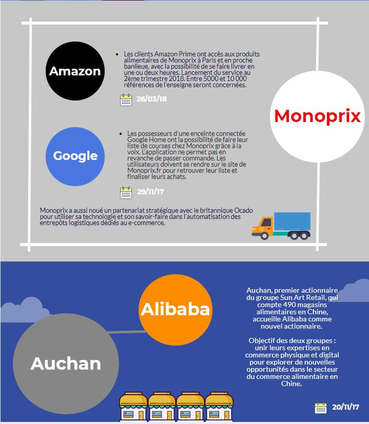 echange monoprix en ligne site de rencontre gratuit 30