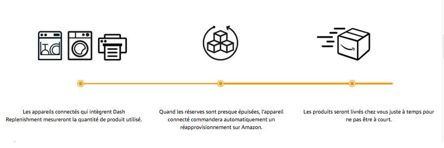 1_service-amazon