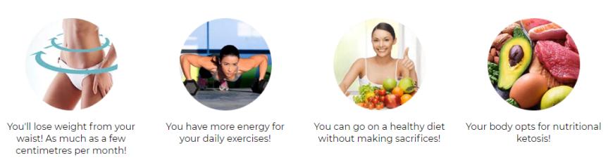 Keto Actives Benefits