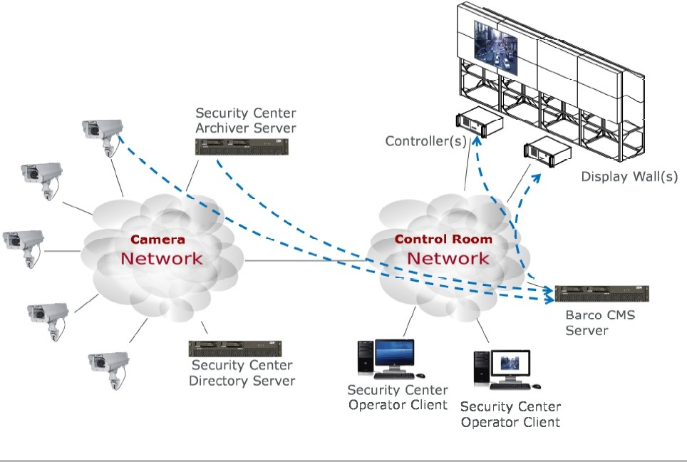 Boat and Genetec to integrate viewing and IP security