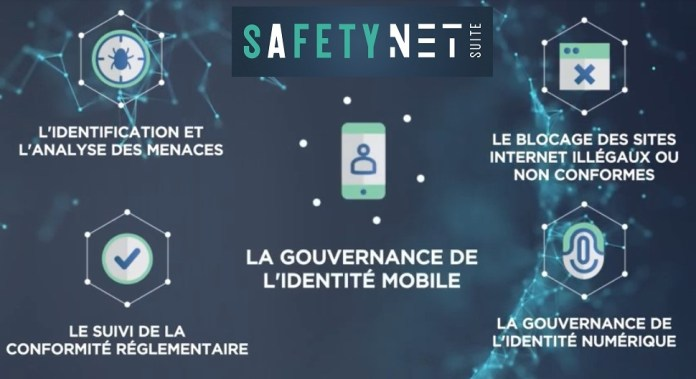 SafetyNet Suite GVG