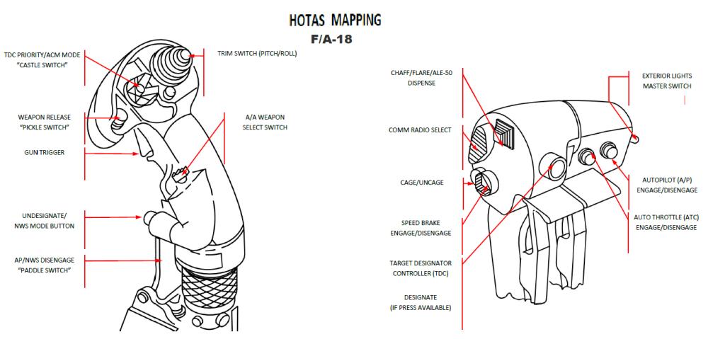 medium resolution of f 18 hornet weapon diagram
