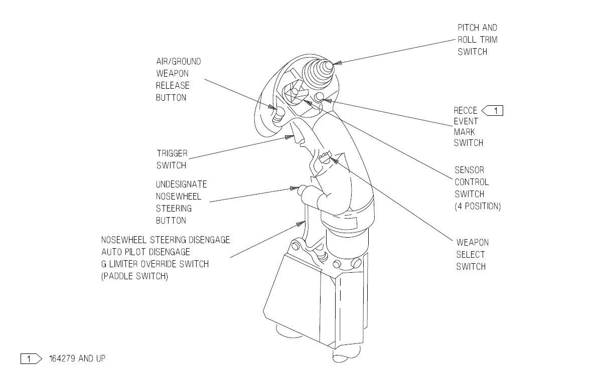 F-18C TM Warthog Flight Controls Guide