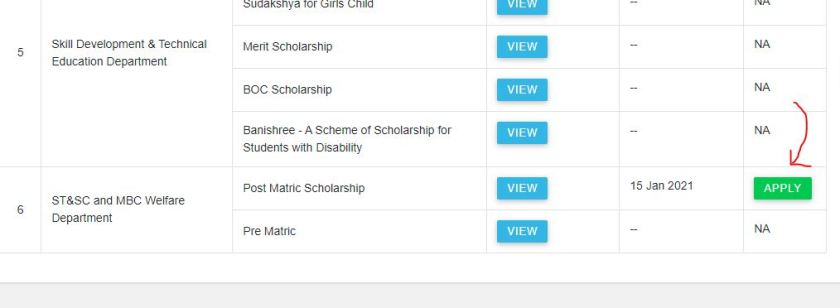 Sc and ST Scholarship