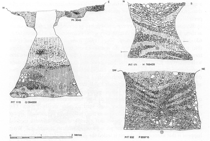 Image 04 - Three pit sections showing the silting patterns resulting from weathering of different intensities.