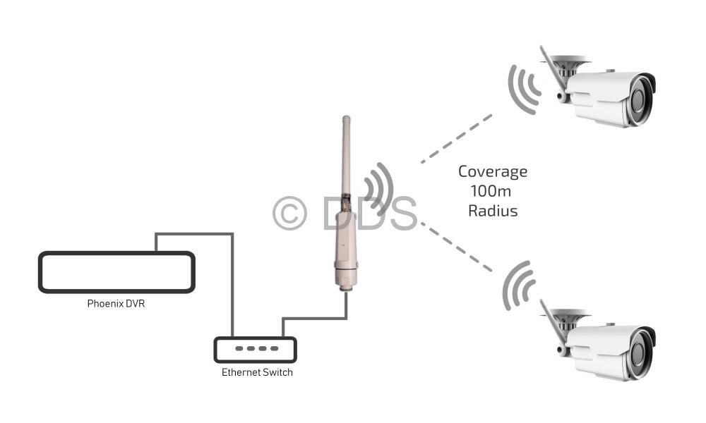 Mid-Range Wifi 4 Camera Kit (Pro)