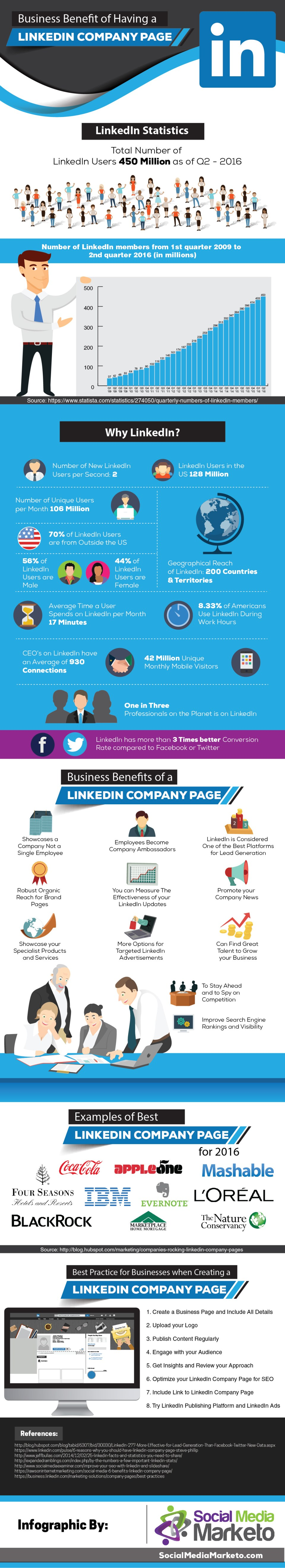 LinkedIn-Company-Page-Infographic.jpg