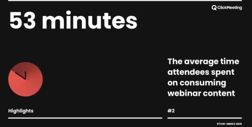 state-of-webinars-2020-screenshot_2.png