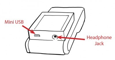 Micro Usb Port Diagram Micro Keyless Entry Diagram Wiring