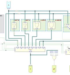 basic arithmetic logic unit circuit block element cbe version [ 2016 x 1476 Pixel ]