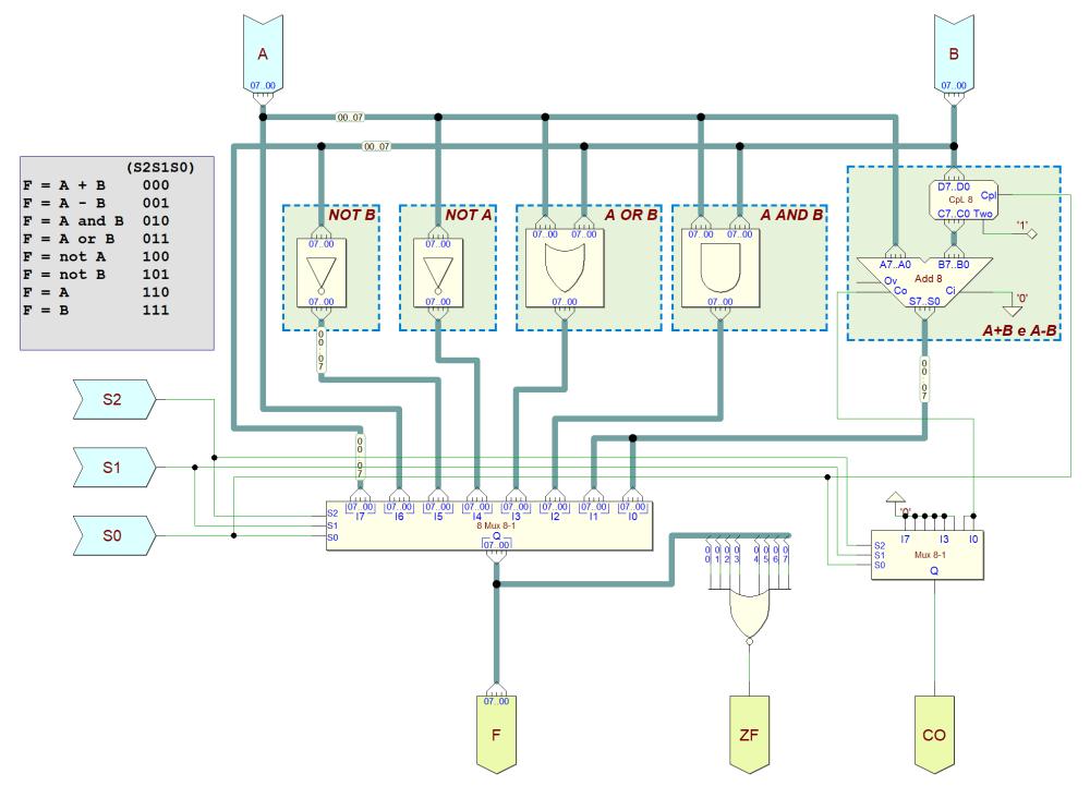 medium resolution of basic arithmetic logic unit circuit block element cbe version