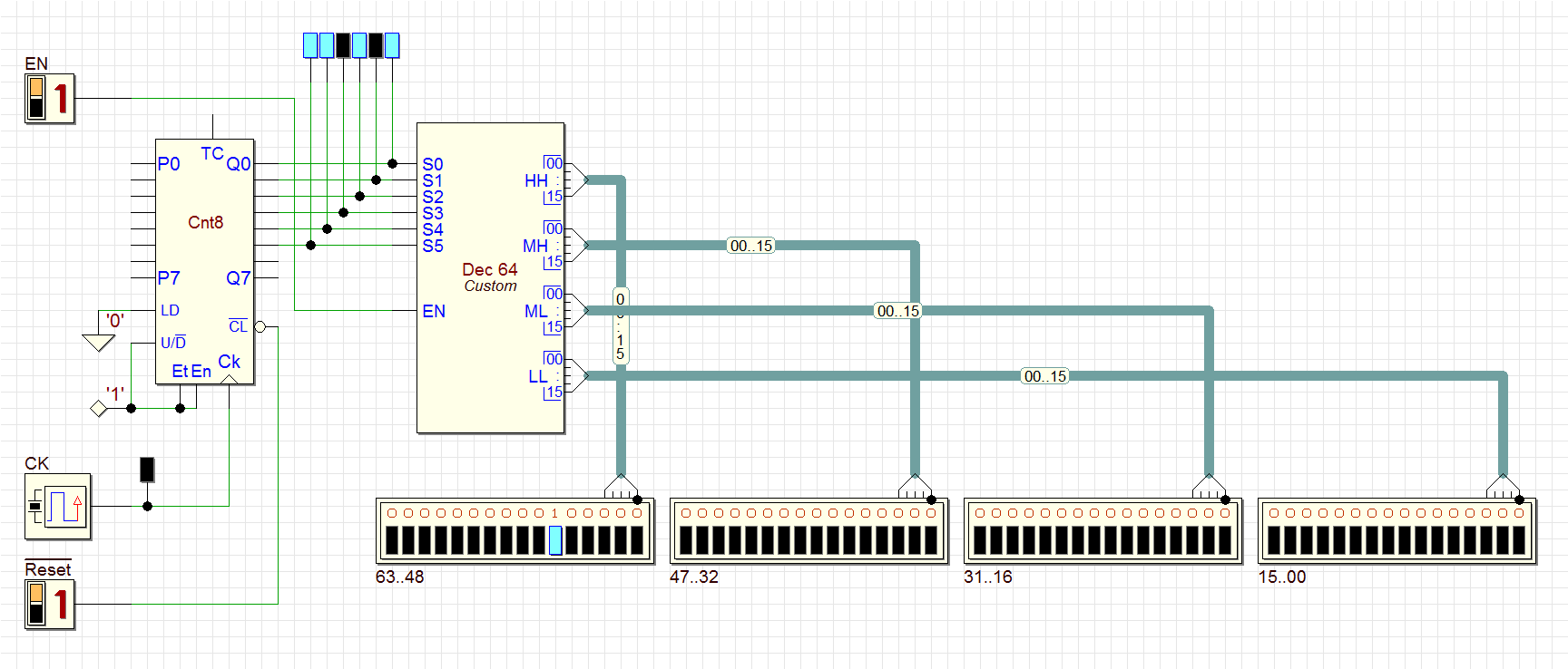 hight resolution of  observe also the activity of the cbe internals simply with a click on the cbe component the cbe viewer will show animated the internal schematic
