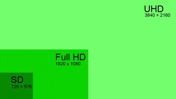 SD FullHD UHD
