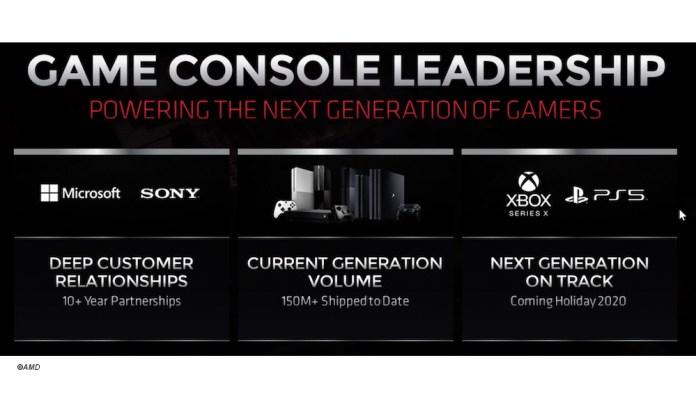 AMD's Customer-Relations