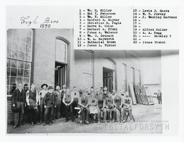 Fogle Brothers Company