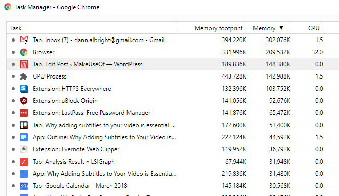 Chrome task manager window