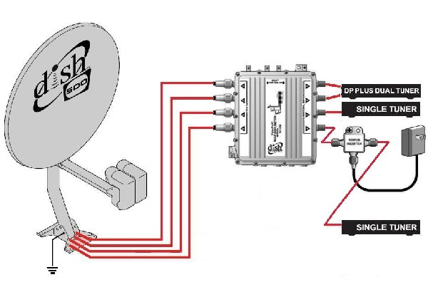 wiring diagram for direct tv mitsubishi lancer audio sw44 switch discussion - canadian tv, computing and home theatre forums