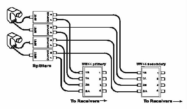 sw44_hi frequency?resize=600%2C351 bell hd satellite wiring diagram wiring diagram bell hd satellite dish wiring diagram at readyjetset.co